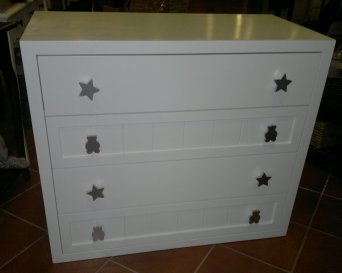 C modas armarios infantiles muebles artesa - Tiradores cajones infantiles ...